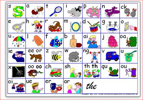 Jolly Phonics Sound Mat by Lizburgessict Reading Including Jolly Phonics