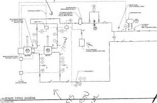 furnace wiring diagram for nest wiring diagram schematic