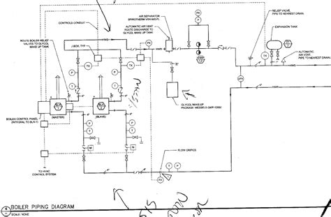schematic diagram of a boiler wood boiler piping diagrams bed mattress sale