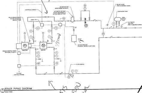 boiler piping diagram wood boiler piping diagrams bed mattress sale