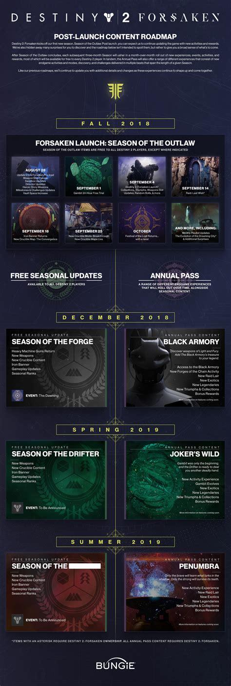 destiny calendar multi platform games dads hideout