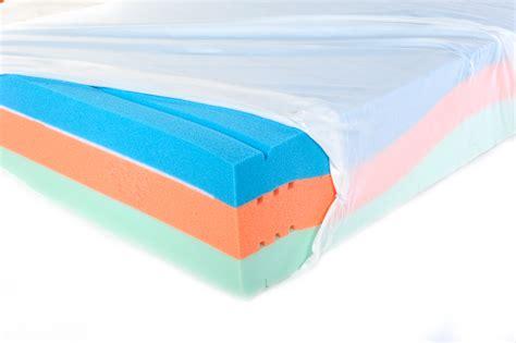 materasso gel positano gel italbed materassi