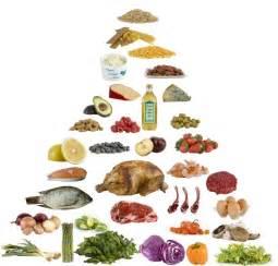 basic nutrition crossfit impulse