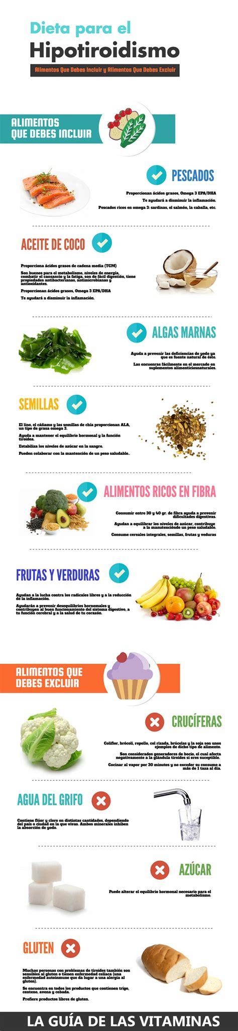 dieta  el hipotiroidismo  tratamiento natural la guia de las vitaminas