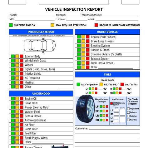 car report template exles vehicle maintenance check sheet template fern spreadsheet