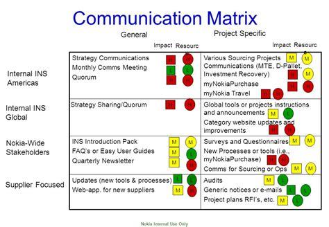 Communication Matrix Template Image Collections Template Design Ideas Communication Matrix Template