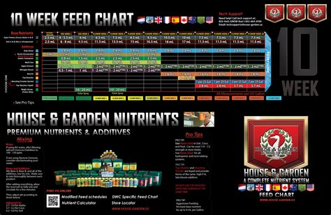house and garden nutrients 187 feeding schedules