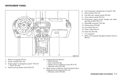 old car owners manuals 2011 nissan rogue parking system nissan juke air conditioning diagram nissan auto parts catalog and diagram