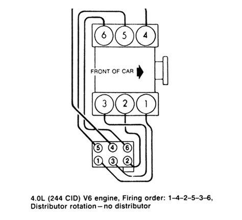 2001 ford windstar spark wire diagram 42 wiring