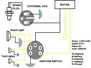 1990 arctic cat jag 440 ignition wiring diagram get free image about wiring diagram