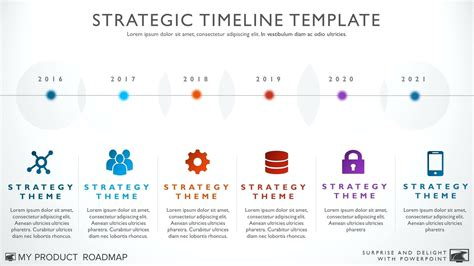 Elegant Powerpoint Timeline Template Poserforum Net Free Roadmap Timeline Template
