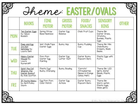 kindergarten themes april tot school tuesday easter mrs plemons kindergarten