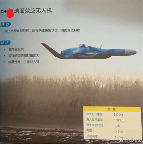 china developing wing  ground effect drone nextbigfuturecom
