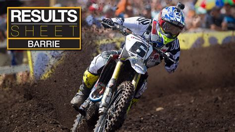 motocross race results 100 motocross race results race results supercross