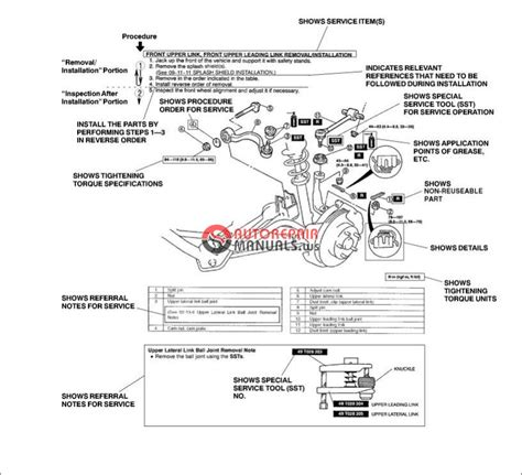 online auto repair manual 2006 mazda mazda5 electronic toll collection mazda rx 8fsm service manuals auto repair manual forum heavy equipment forums download
