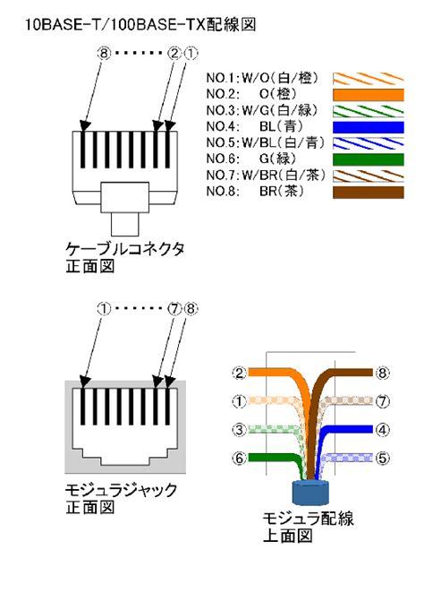 Telepon Kabel Kabel Gulungan Terminal Telepon Rj11 2 Way 15 Meter cat5 b wiring wiring diagram