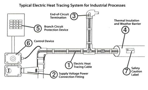 wiring 2 baseboard heaters to 1 thermostat isolation relay