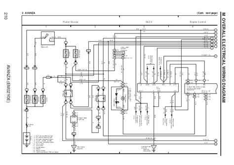 electrical wiring diagram toyota avanza image collections