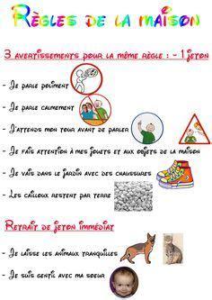 Regle De La Maison A Imprimer by Exemple Tableau Regle De La Maison Pour Enfant A Imprimer