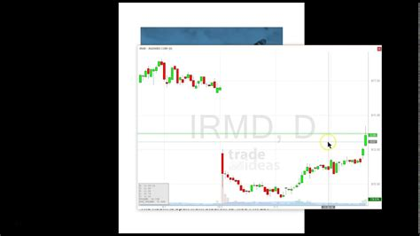 live trading rooms trade ideas live trading room recap tuesday december 20