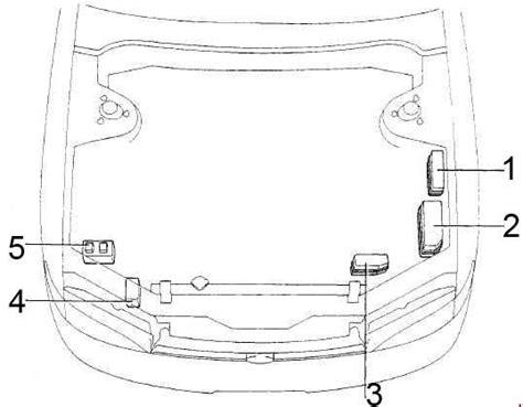 1996 toyota camry engine diagram 1991 1996 toyota camry xv10 fuse box diagram 187 fuse diagram