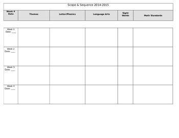 Editable Scope And Sequence Template For Kindergarten By Kooky Kindergarten Preschool Scope And Sequence Template