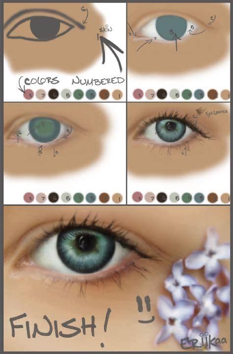 watercolor eyeshadow tutorial eye painting tutorial by eriikaa on deviantart