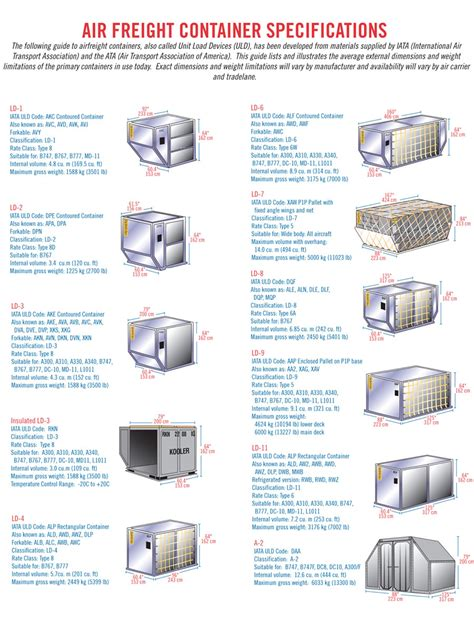 container specifications pace spedition