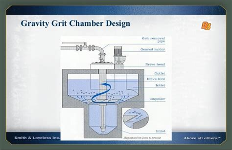 design criteria for grit chamber canada b b 2012 grit pres