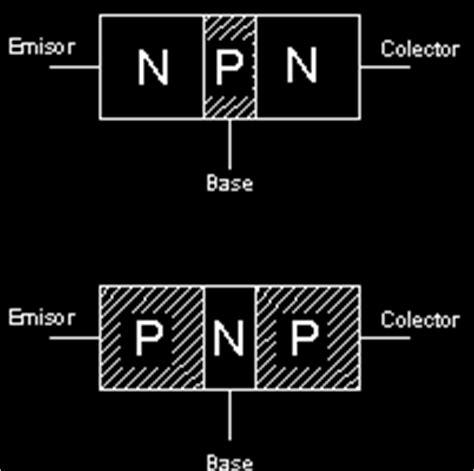 funcion transistor pnp y npn geraldine moda y tecnologias los transistores npn y pnp