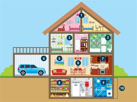 Living Room En Español Como Se Escribe Aprende A Hablar De Tu Casa En Ingl 233 S