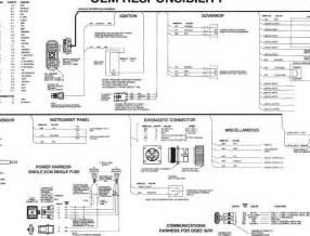 60 series ddec iii wiring diagram series 60 wiring diagram elsavadorla