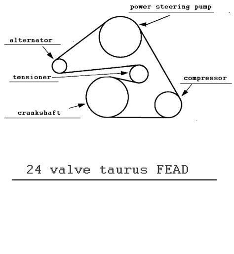2002 ford taurus serpentine belt diagram belt diagram 2002 ford taurus best free home design