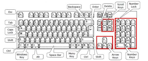 keyboard layout symbol meaning best photos of computer keyboard symbols symbols on