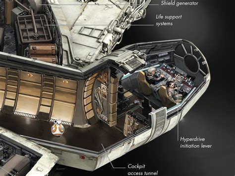 interior layout of millennium falcon star wars millennium falcon illustrations business insider