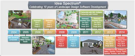 Landscape Design Software By Idea Spectrum Professional Landscaping Software By Idea Spectrum