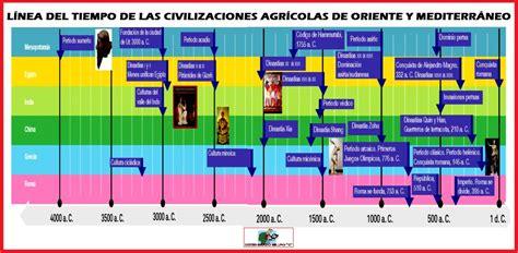 linea del tiempo de las civilizaciones agricolas sexto grado grupo quot b quot las civilizaciones agr 205 colas de