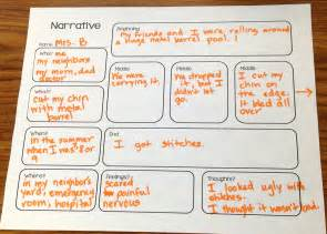 Narrative Essay Writing Graphic Organizers by Redirecting