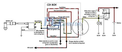 honda cg 125 cdi wiring diagram 6 wire cdi box diagram