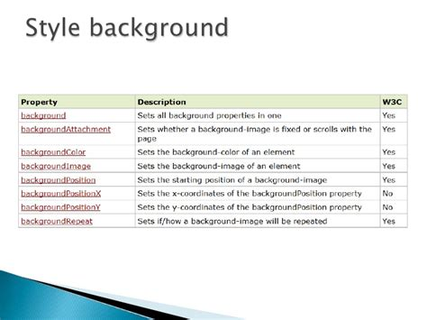 video tutoriel xhtml css y javascript remove child element javascript phpsourcecode net