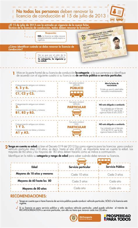 quieres obtener o renovar tu licencia de conducir san c 243 mo saber cu 225 ndo se debe renovar la licencia de conducci 243 n