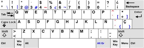 Layout En Español Wordreference | keyboard layout distribuci 243 n del teclado diferencias
