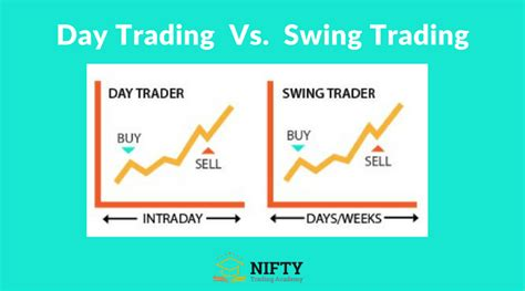 swing vs day trading you are trader must know two major trading swing vs day