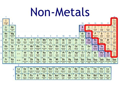 Metals Nonmetals Periodic Table image gallery other metals periodic table