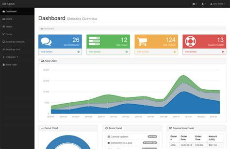 barra superior html bootstrap plantillas de administraci 243 n bootstrap gratis sistemas web