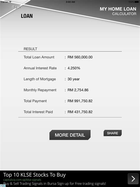 housing loan calculator in malaysia malaysia home loan calculator on the app store