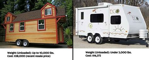rv house tiny houses are cool but an rv lifestyle may be greener