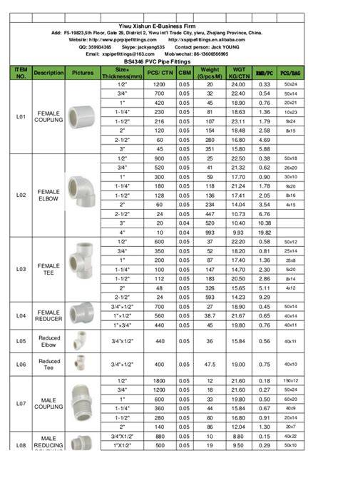 bs4346 pvc pipe fittings catalogue prices