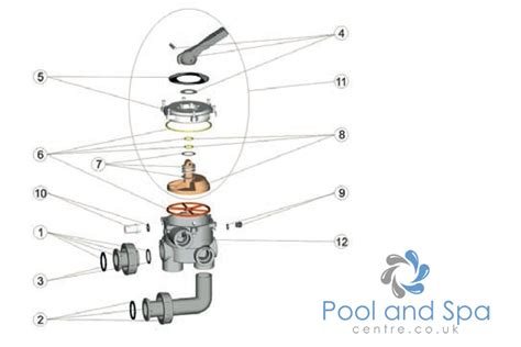 pool filter settings diagram astral pool spare parts for 1 1 2 quot multiport valve www