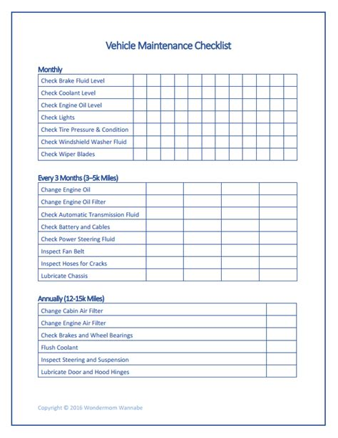 free printable car maintenance checklist